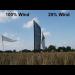 Sunbounce KIT WIND-KILLER fisso 130x190cm